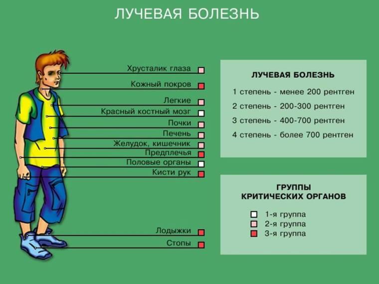 0016-016-Radiatsija-izluchenie